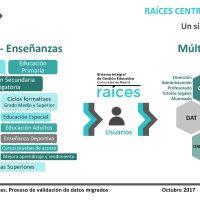 1. RAICES formación grupo2_Página_17