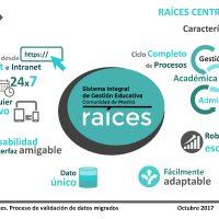1. RAICES formación grupo2_Página_16